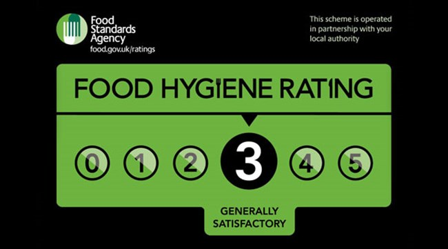 Check Food Hygiene Rating Of Restaurant