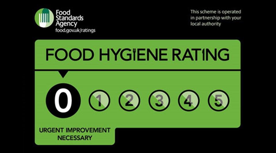 Food Hygiene Rating Scheme Exeter City Council