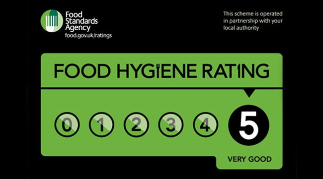 Food Hygiene Rating Of Awaiting Inspection
